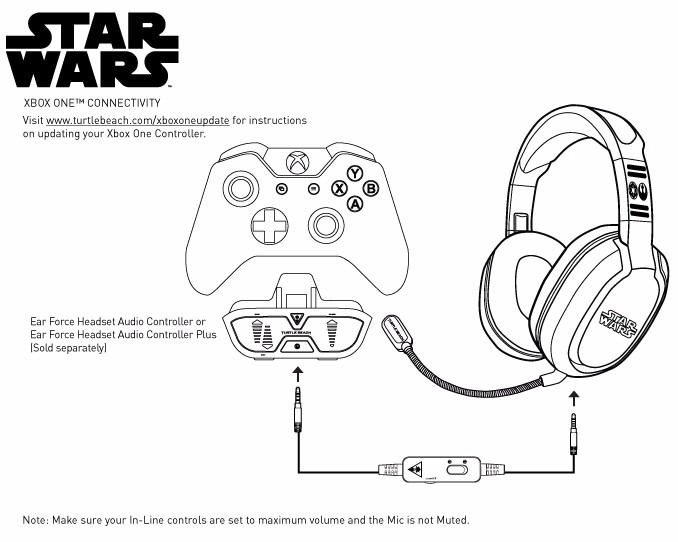 Headsset Turtle Beach Star Wars Ps4 Xbox One Pc Mac Mobile
