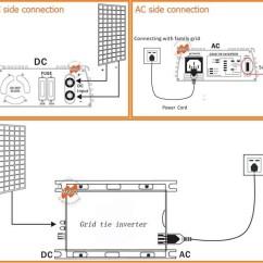 Grid Tie Inverter Circuit Diagram 2006 Chevy Equinox Engine Inversor 1000w 24v~36v P/ 110v Ou 220v - R$ 750,00 Em Mercado Livre