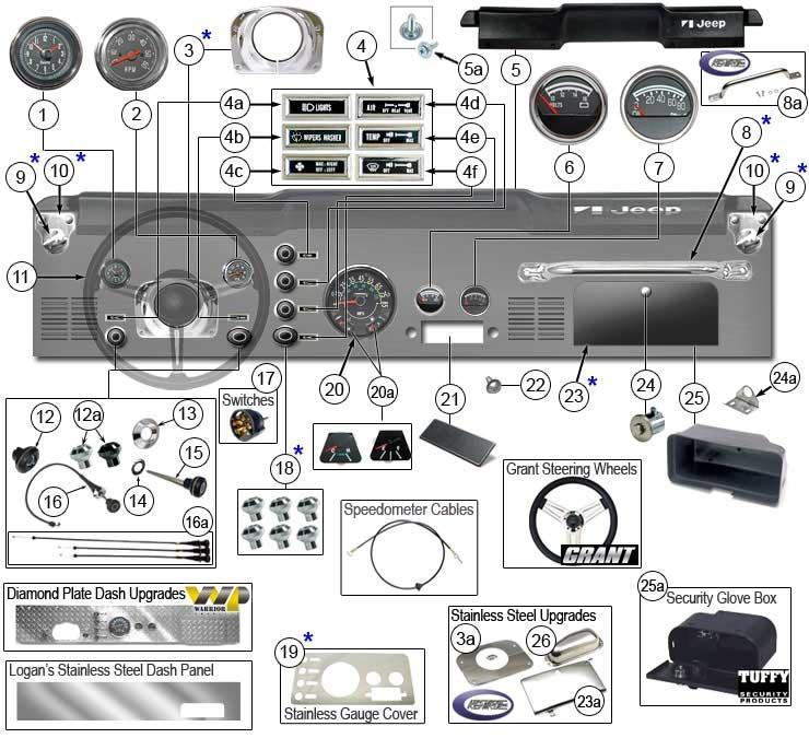 1978 jeep cj5 wiring diagram programmable thermostat kid de lamparas indicadoras tablero willys cj 1976-1986 - $ 899.00 en mercado libre