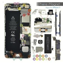 Iphone 4 Screw Layout Diagram Chevy Malibu Engine Kit 10 Peças 43gabarito Conserto Iphone5 5g 5s 5c Frete