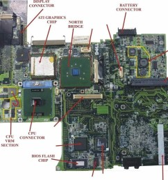laptop diagrama electr nico pc y mac cargando zoom  [ 1200 x 867 Pixel ]