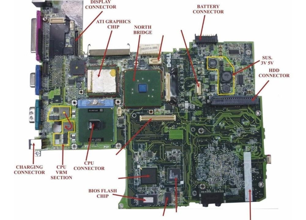 medium resolution of laptop diagrama electr nico pc y mac cargando zoom