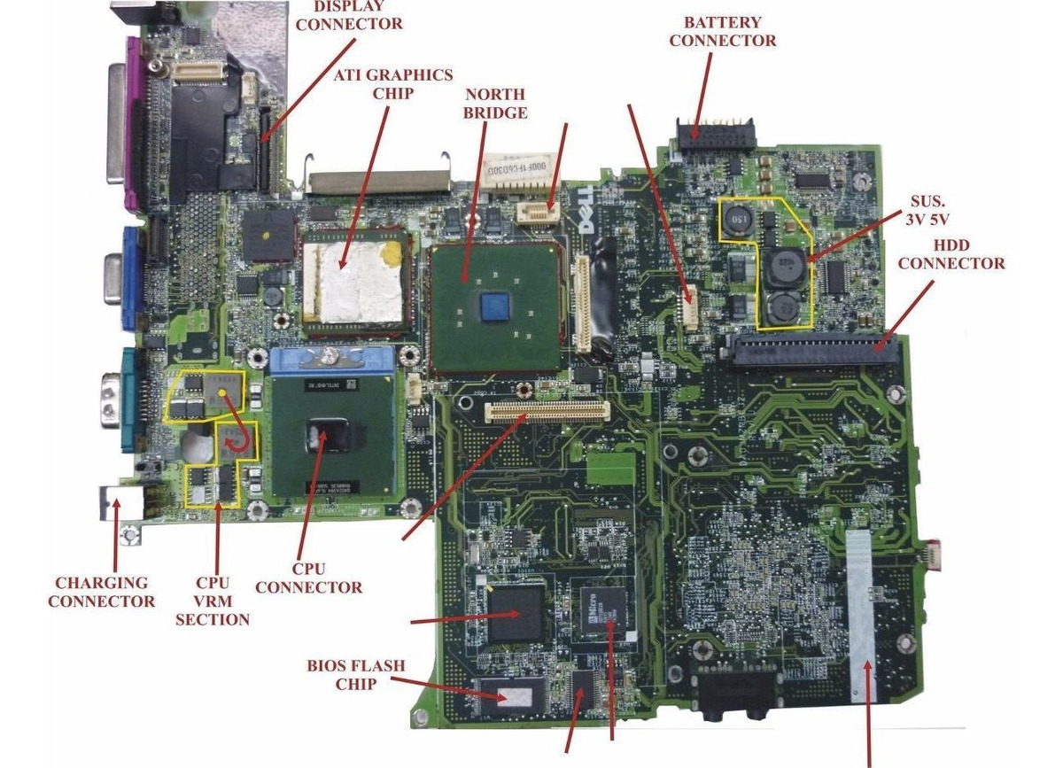 hight resolution of laptop diagrama electr nico pc y mac cargando zoom