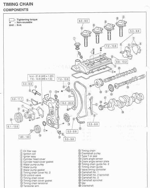 Libro De Taller Daihatsu Terios, 1998-2005, Envio Gratis