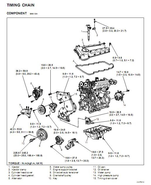 Libro De Taller Hyundai Motor Diesel D4fa (1.5) 2000-2011