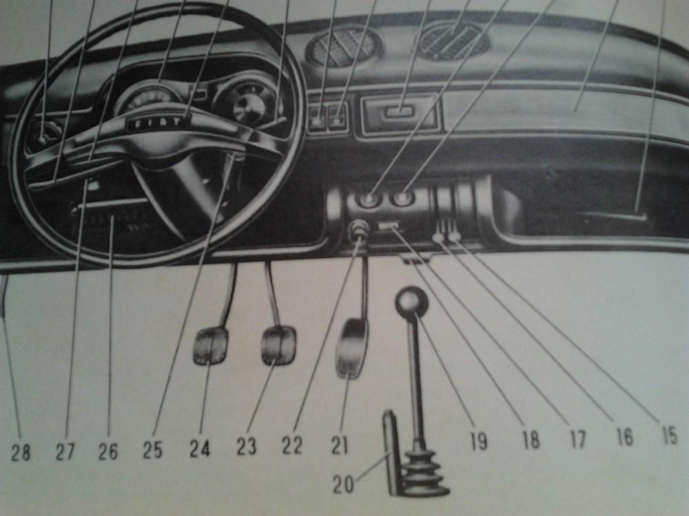 medium resolution of fiat 128 wiring diagram wiring libraryfiat 128 wiring diagram