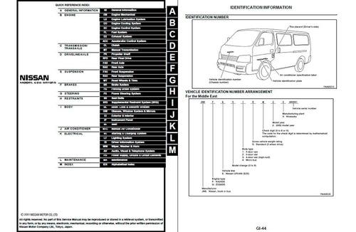 Manual Automotriz Nissan Urvan E25 01-12 Taller Diagramas