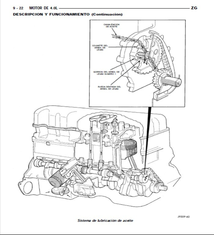 Manual De Reparación Jeep Grand Cherokee 93 98 Español