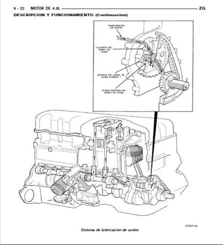 Manual De Reparación Jeep Grand Cherokee 93 98 Español