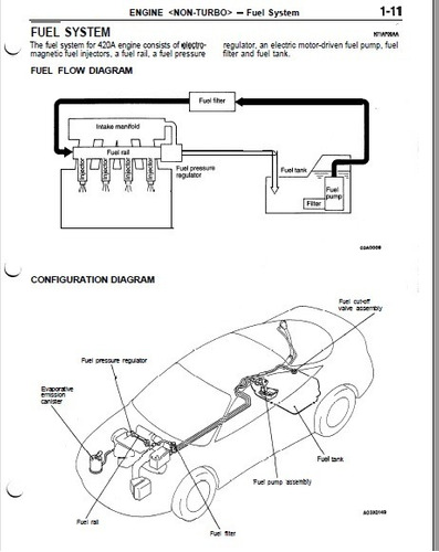 Manual De Reparacion Mitsubishi Eclipse Año 95-99( Digital