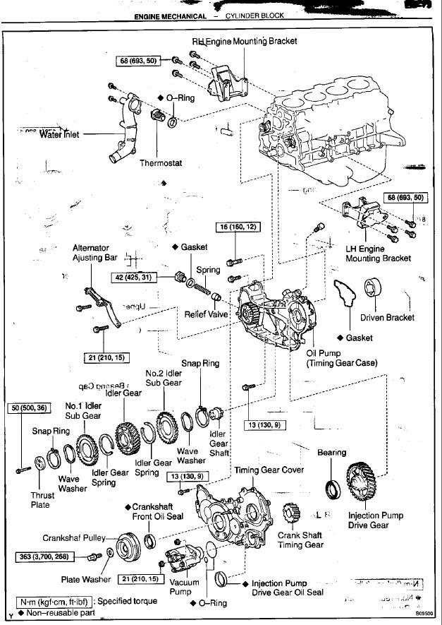 Manual De Reparación Motor 1kz-te Hilux 1999-2005 Toyota