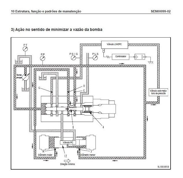 Manual De Serviço Escavadeira Komatsu Pc200-8/pc200lc8