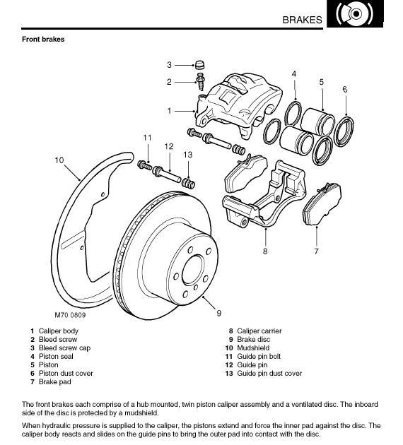 Manual De Taller Alfa Romeo 166, 1999-2007 Envio Gratis
