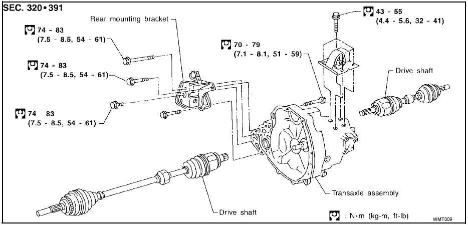 Manual De Taller Caja Rs5f70a Nissan Automática Y Manual