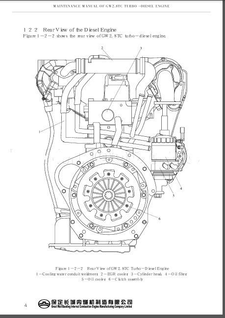 Manual De Taller De Great Wall Wingle 2,8 L Turbo Diesel