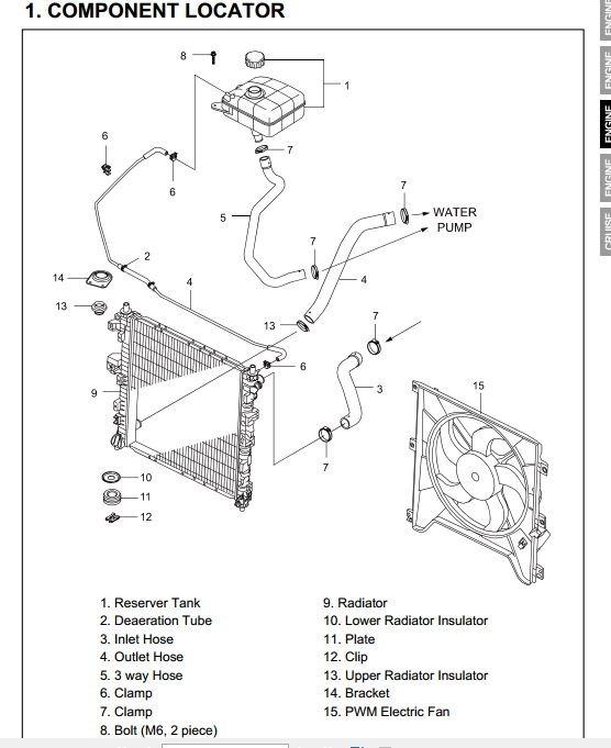 Manual De Taller Diagramas Electricos Ssangyong Rexton