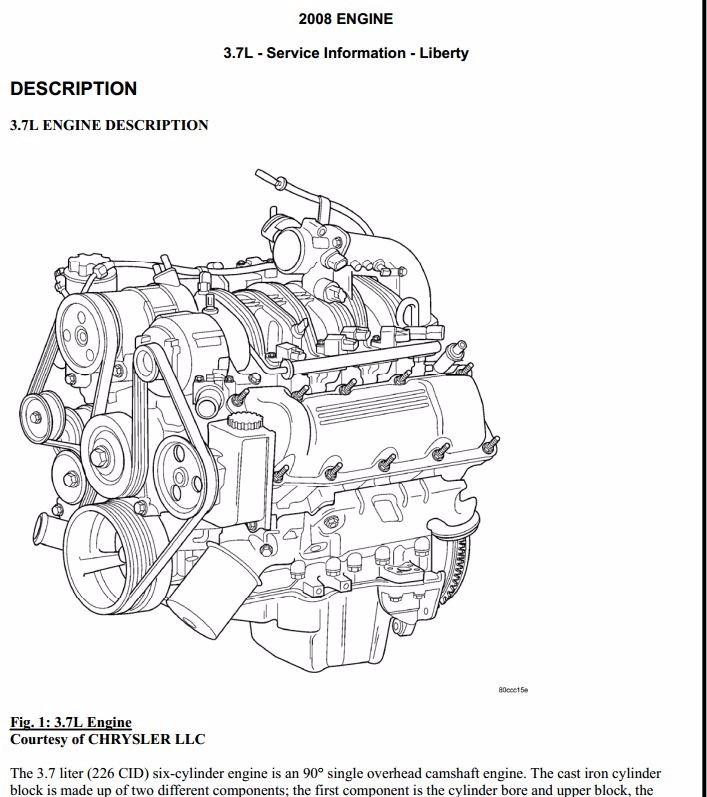 Manual De Taller Diagramas Jeep Liberty Kk 2008-2013 Pdf