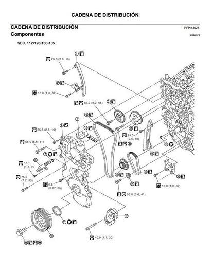 Manual De Taller Diagramas Nissan Tiida 2004-2011 Español