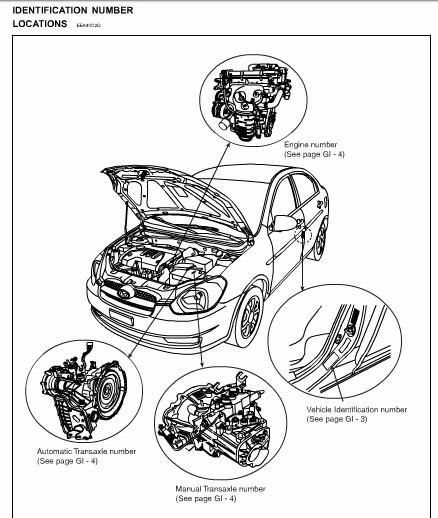 Manual De Taller Hyundai Accent 2005-2010 Envio Gratis