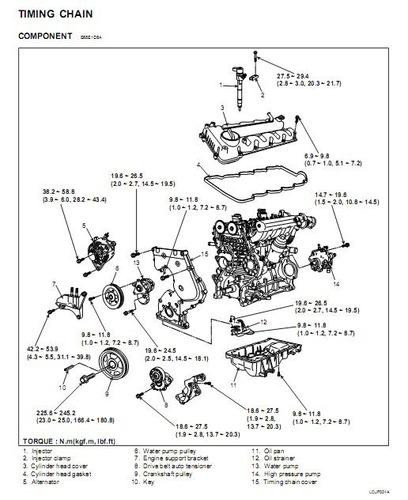 Manual De Taller Hyundai Motor Diesel D4fa (1.5) 2000-2011