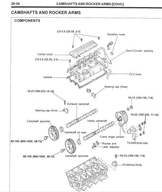 Manual De Taller Hyundai Sonata 1996-1998 Envio Gratis