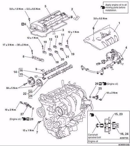 Mitsubishi Diagrama del motor