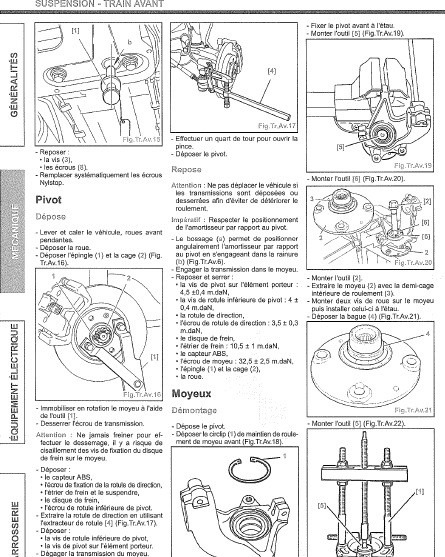 Manual De Taller Peugeot Partner 2002-2008 Envio Gratis