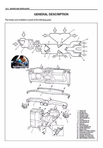Manual De Taller Profesional Chevrolet Wagon R 1998-2004