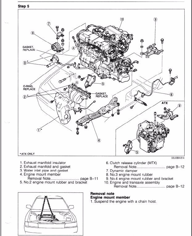 Manual De Taller Reparación Diagramas Mazda 323 Turbo 85