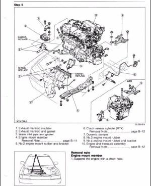 Manual De Taller Reparación Diagramas Mazda 323 Turbo 85