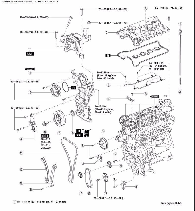 [DIAGRAM] Wiring Diagram De Taller Mazda Artis FULL