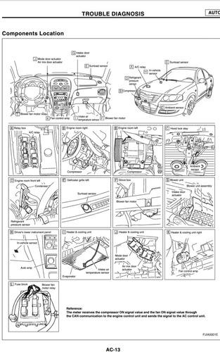 Manual De Taller Samsung Sm3 Todas Las Versiones Hasta