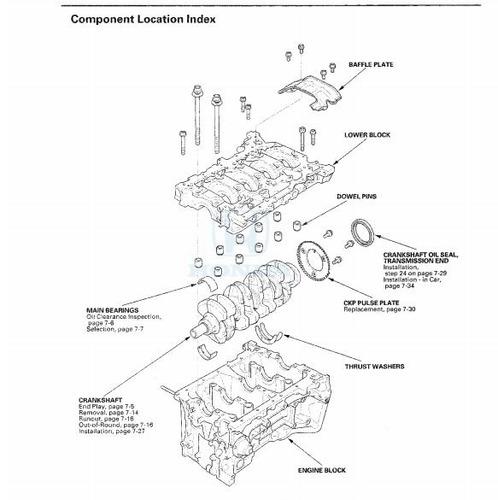 Manual De Taller Servicio Diagramas Honda Accord 2008-2010