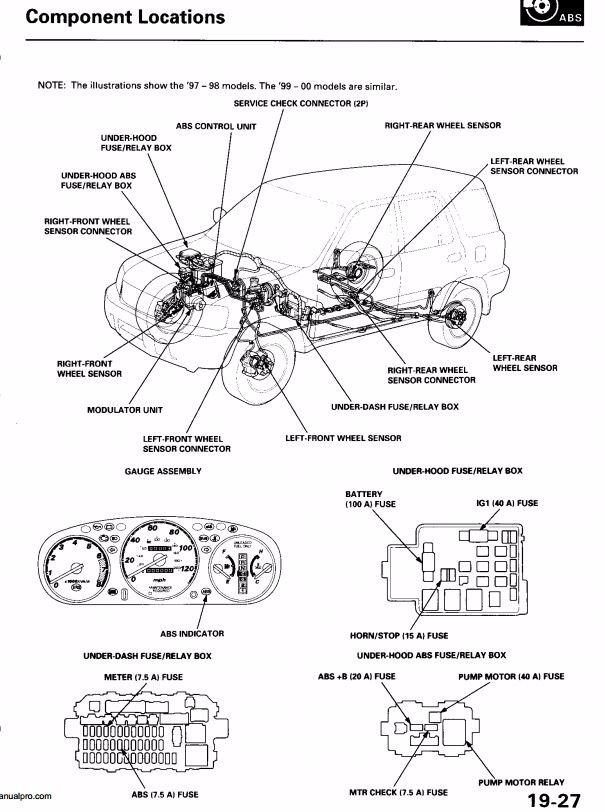 Manual De Taller Servicio Diagramas Honda Crv 1997-2000