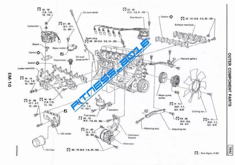 Manual De Taller Servicio Nissan Patrol Y60 Mecanica
