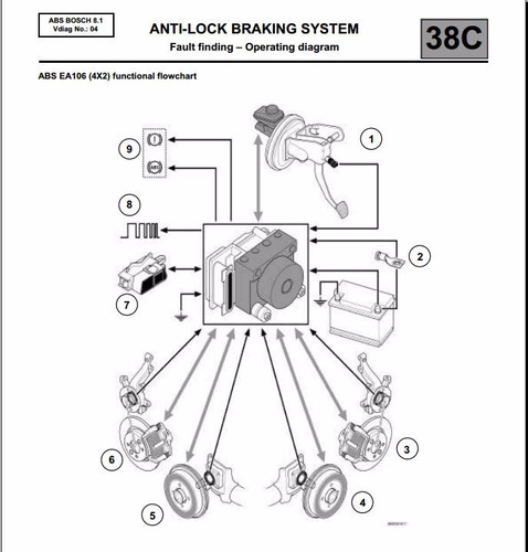 Manual De Taller Servicio Y Diagramas Renault Duster