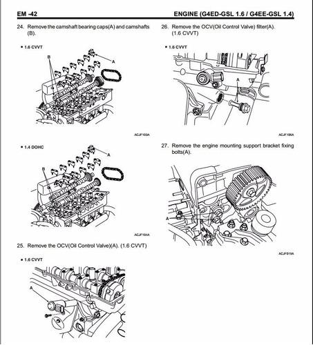 Manual De Taller Y Diagramas Eléctricos Kia Rio 2004-2011