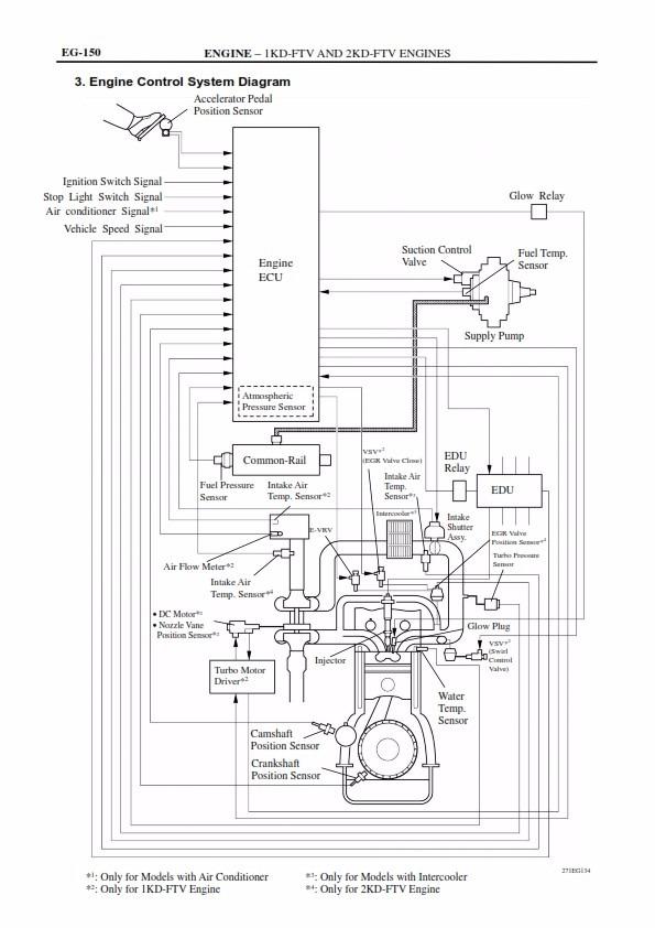 Manual De Taller Y Electricidad Toyota Hilux 2006-2014
