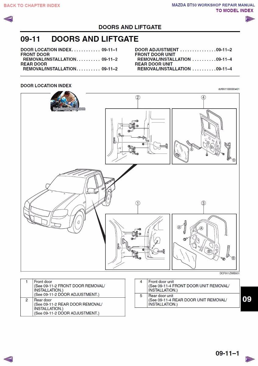 Diagrama De Mazda Wirings