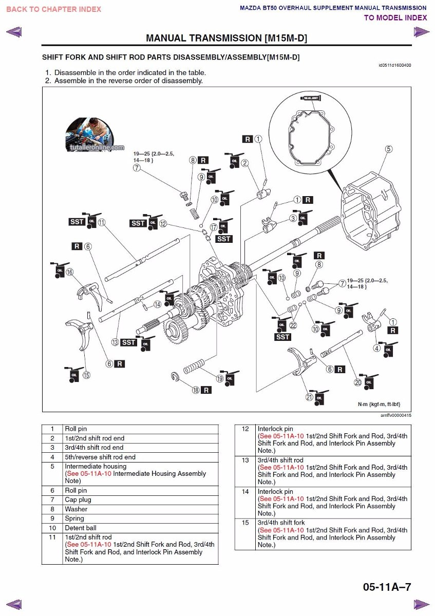 Manual De Taller Y Reparación Para El Mazda Bt-50 2007