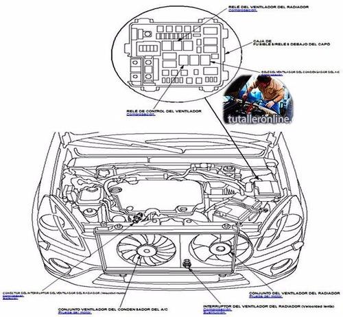 Manual De Taller/reparación Para El Honda Cr-v 2004-2006