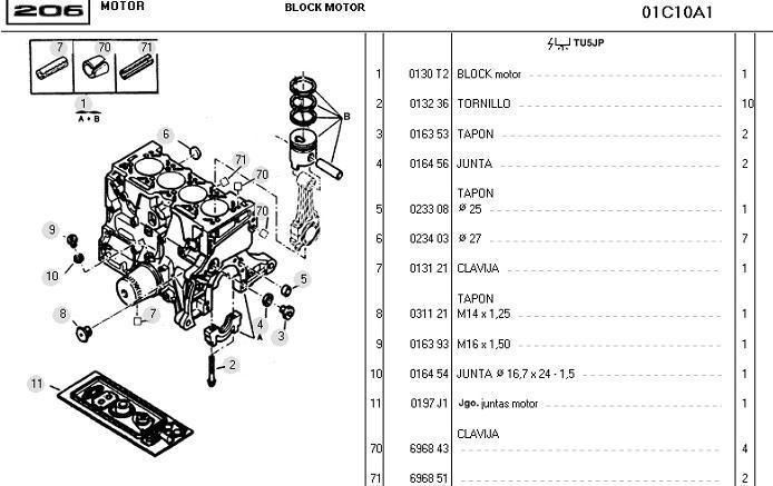 Manual Despiece Peugeot 206, 1998-2010, Envio Gratis