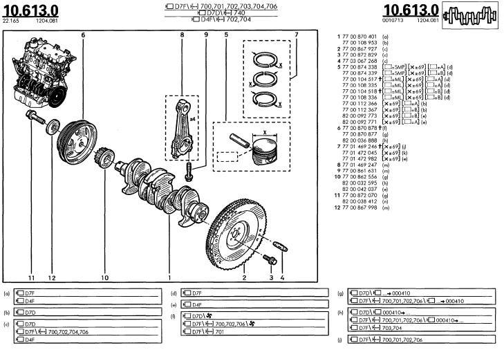 Manual Despiece Renault Twingo, 1992-2000, Envio Gratis