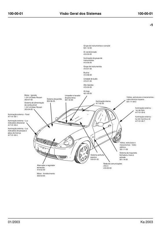 Manual Diagramas Electricos Ford Ka 1.6l Zetec Rocam 03-07