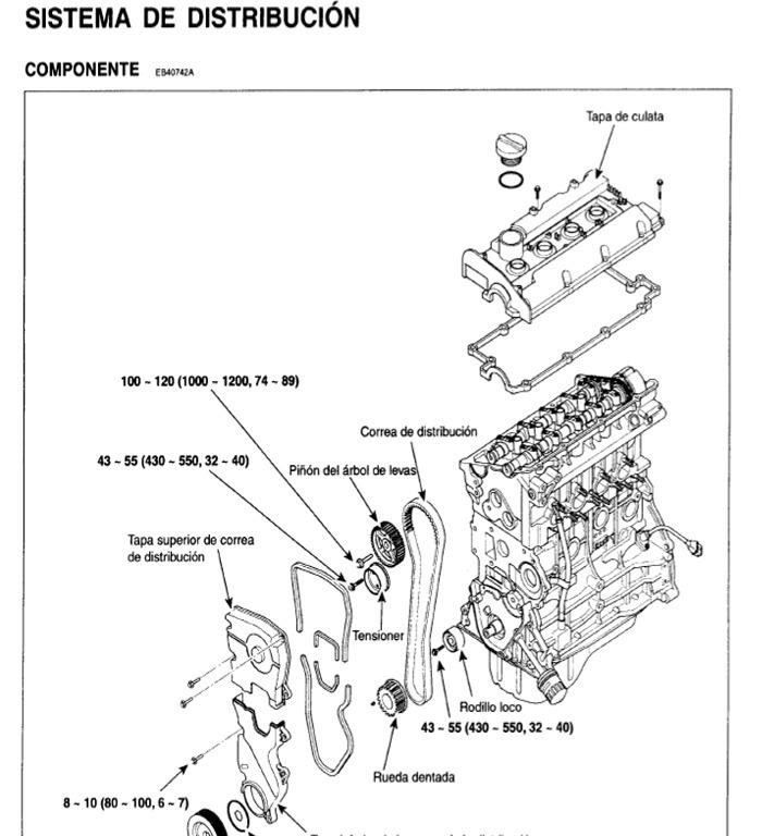 Manual Diagramas Sistema Electrico Hyundai Tucson 2004