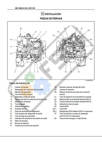 Manual Motor Chevrolet Luv Dmax Diesel 2.5 3.0 Diagrama