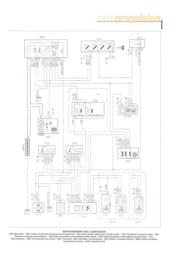 Manual Original Diagramas Sistema Electrico Peugeot 206