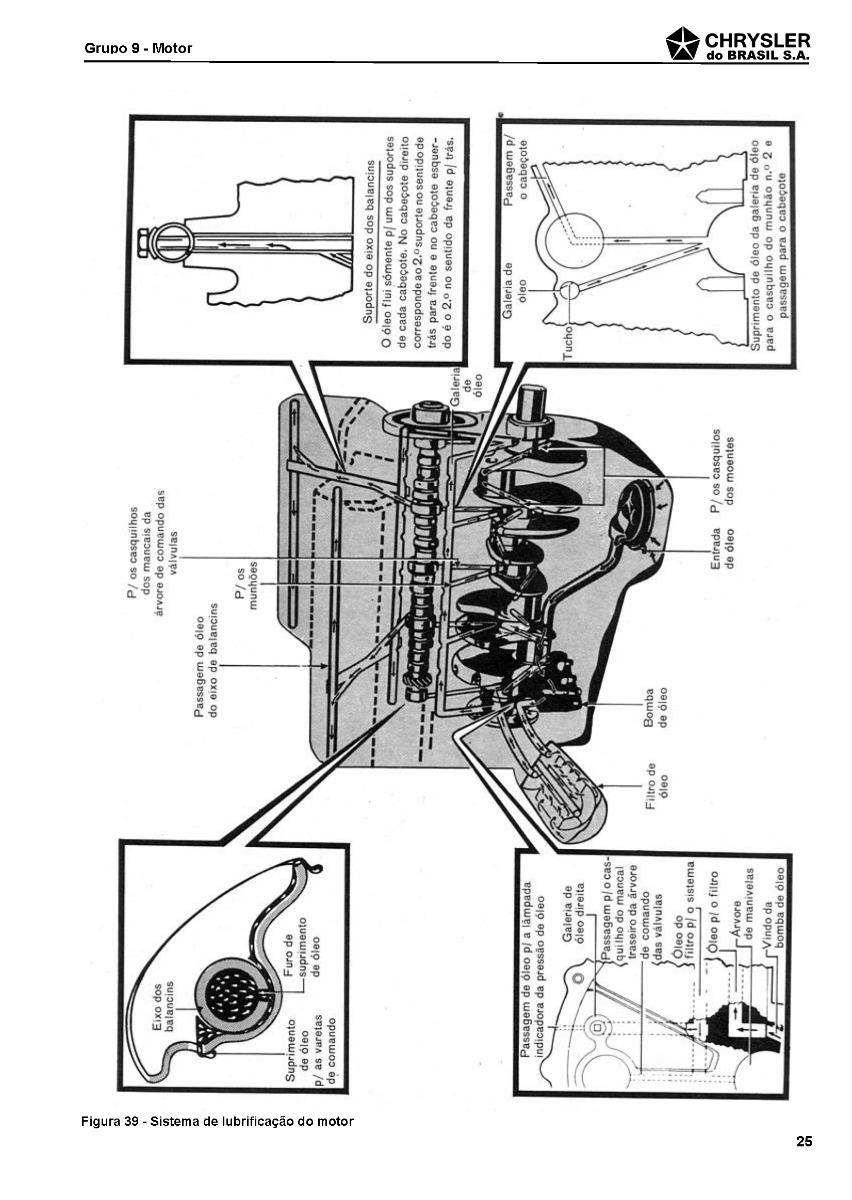 Manual Reparações Mecânica Dodge Dart Charger Magnum