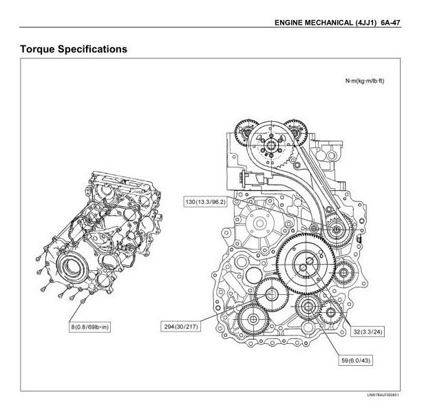 Manual Taller Reparación Motor 4jj1 Chevrolet Luv Dmax 3.0