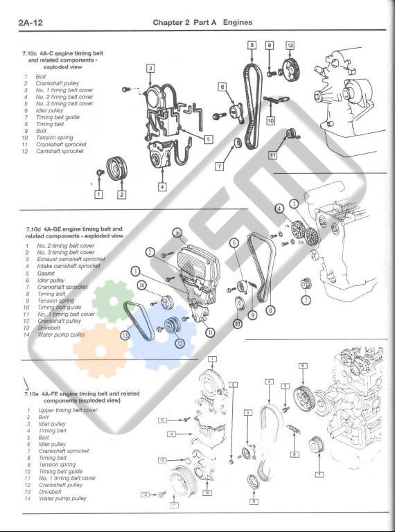 Manual Taller Toyota Corolla Avila Araya 4a 84-92